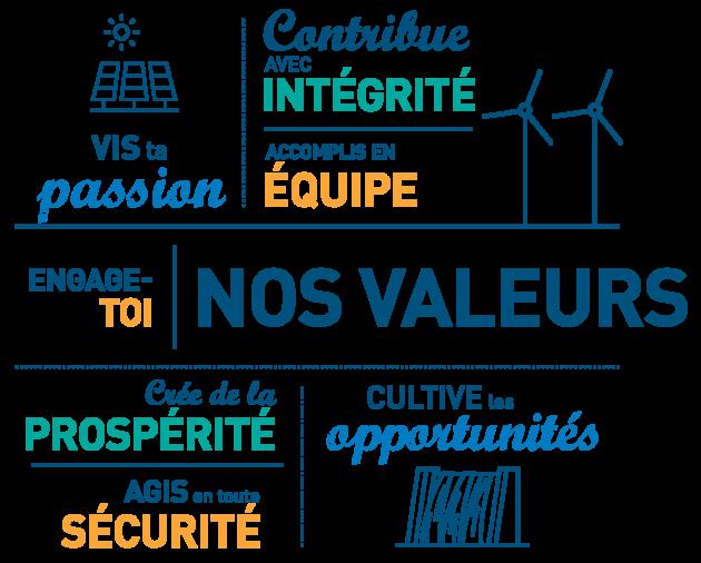 INE_VALEURS_FR